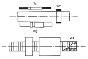 The VLF-transmitters for an irregular Radio Local Area Networks (RLAN)